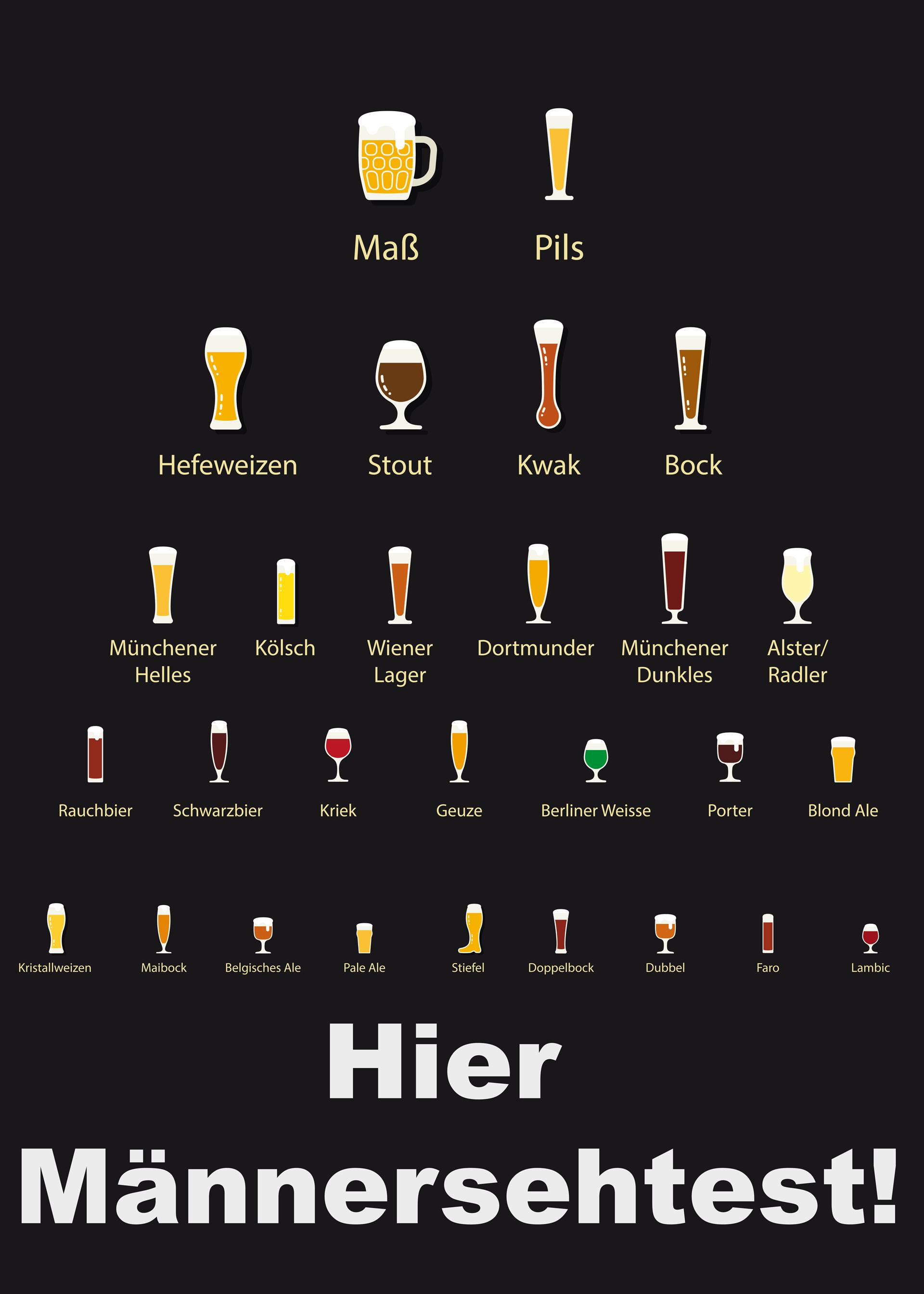 Online Sehtest für Männer - Bier